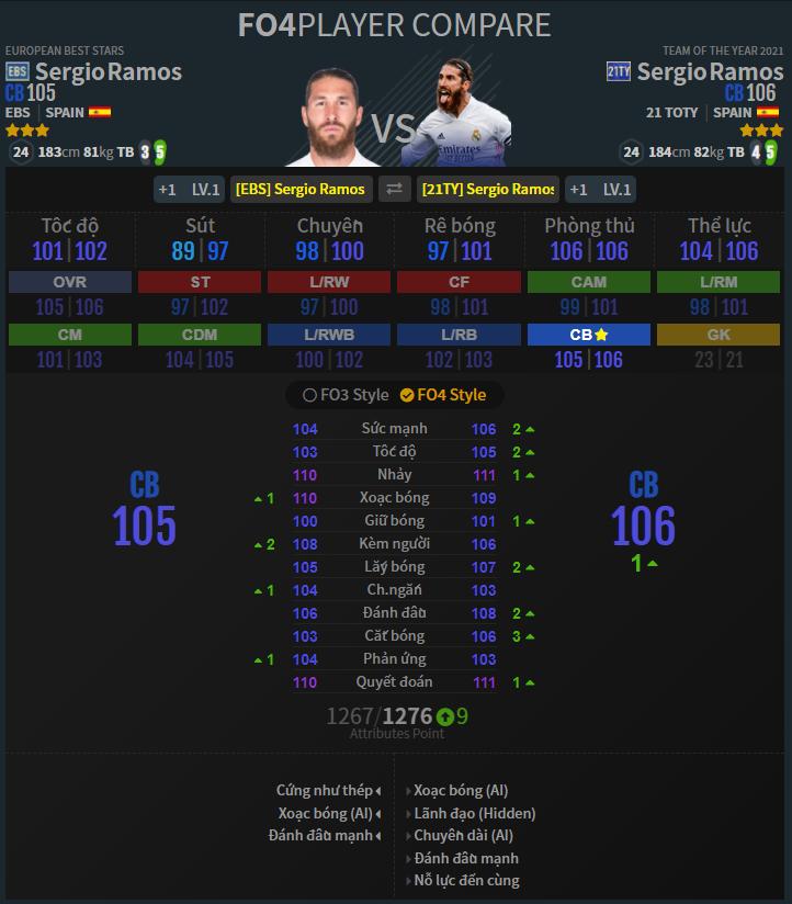 FIFA ONLINE 4   Review so sánh Sergio Ramos giữa mùa EBS và 21TY FO4