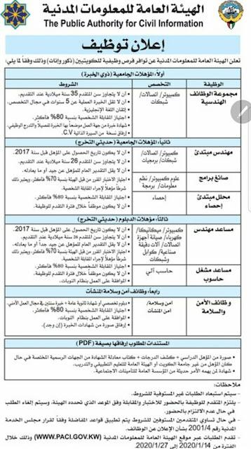 الكويتي للتوظيف
