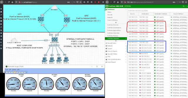 Fortigate Firewall Configure Basic Failover with DHCP on WAN Interface