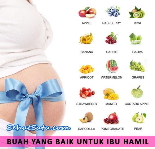 Buah Yang Baik Untuk Ibu Hamil Dan Janin