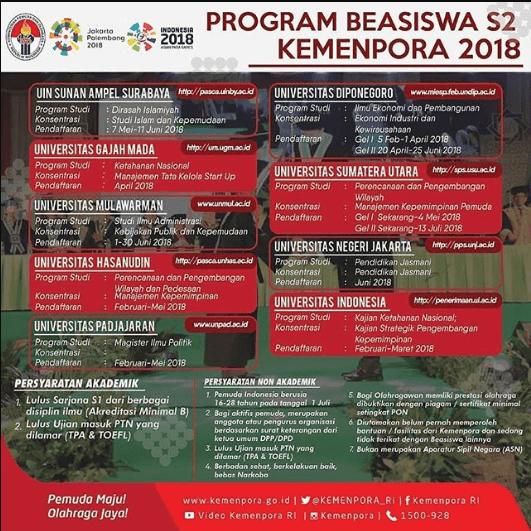 Program Beasiswa S2 KEMENPORA 2018