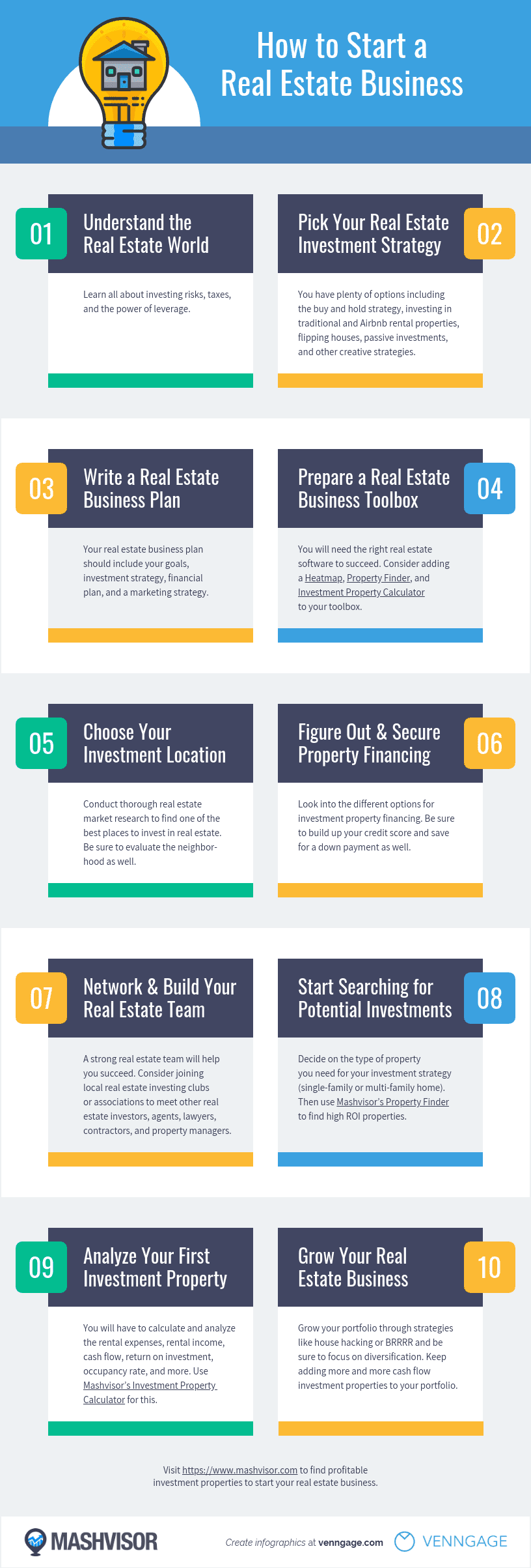 How to Start a Real Estate Business #infographic