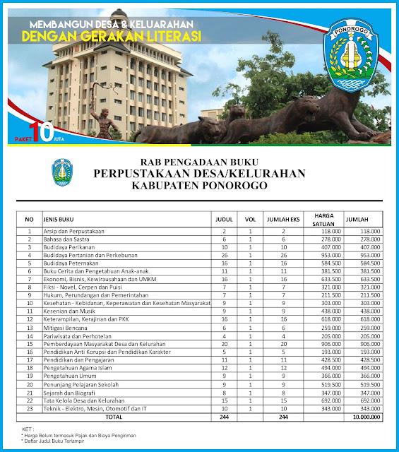 Contoh RAB Pengadaan Buku Perpustakaan Desa Kabupaten Ponorogo Provinsi Jawa Timur Paket 10 Juta