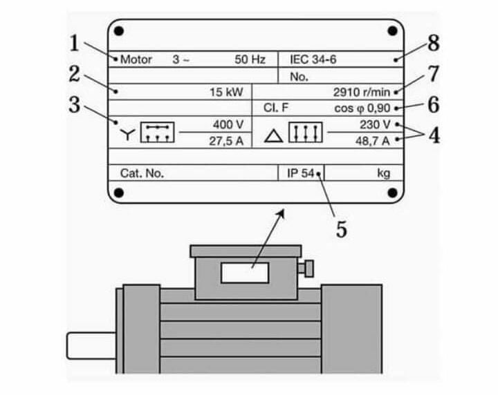 كيف تقرأ بطاقة المحرك الكهربائي اللامتزامن