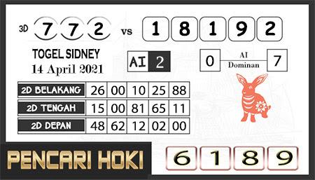 Prediksi Pencari Hoki Sdy Rabu 14-Mar-2021