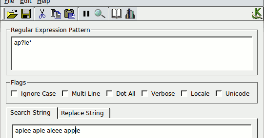 All about Linux: Regular Expression Tutorial
