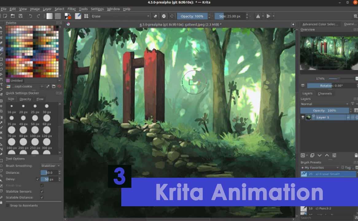 software gratis untuk animasi 2d