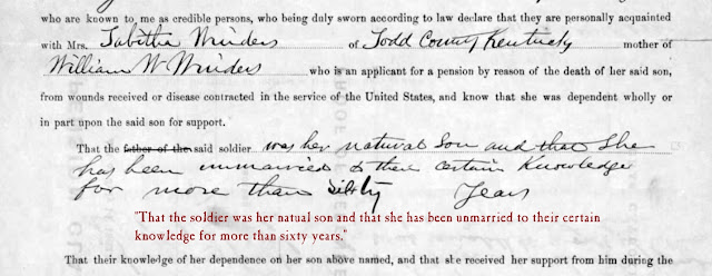 Tabitha Winders Unmarried - Ancestry Chick