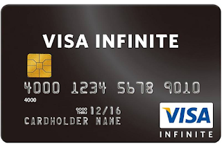 Type of Credit Card
