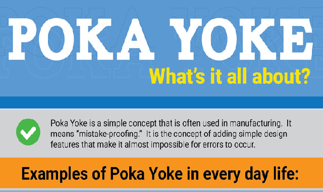 Poka Yoke: What's it all about? #infographic
