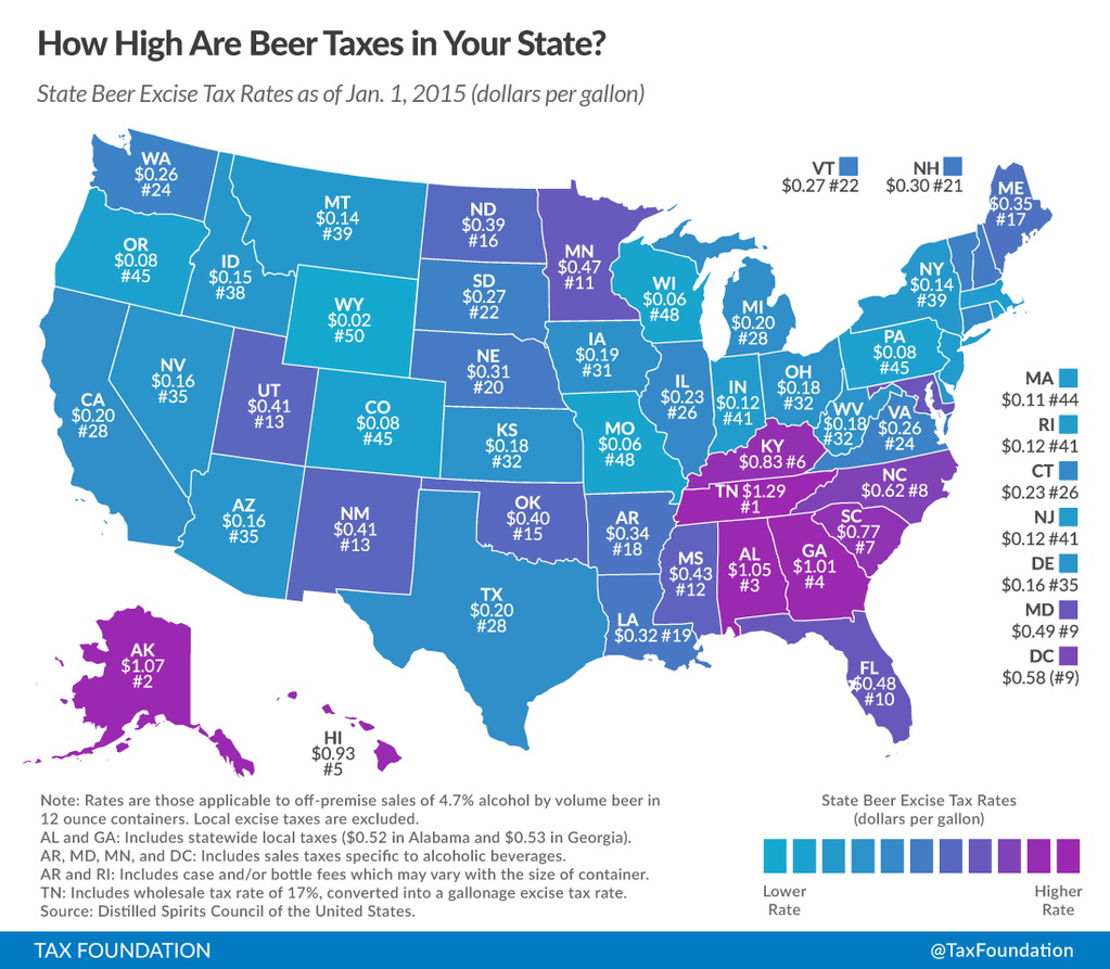 How high are beer texes in your state?