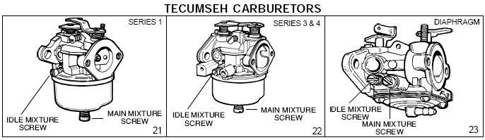 Tecumseh Carburetor Adjustments