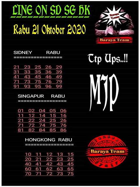 Kode syair Singapore Rabu 21 Oktober 2020 223