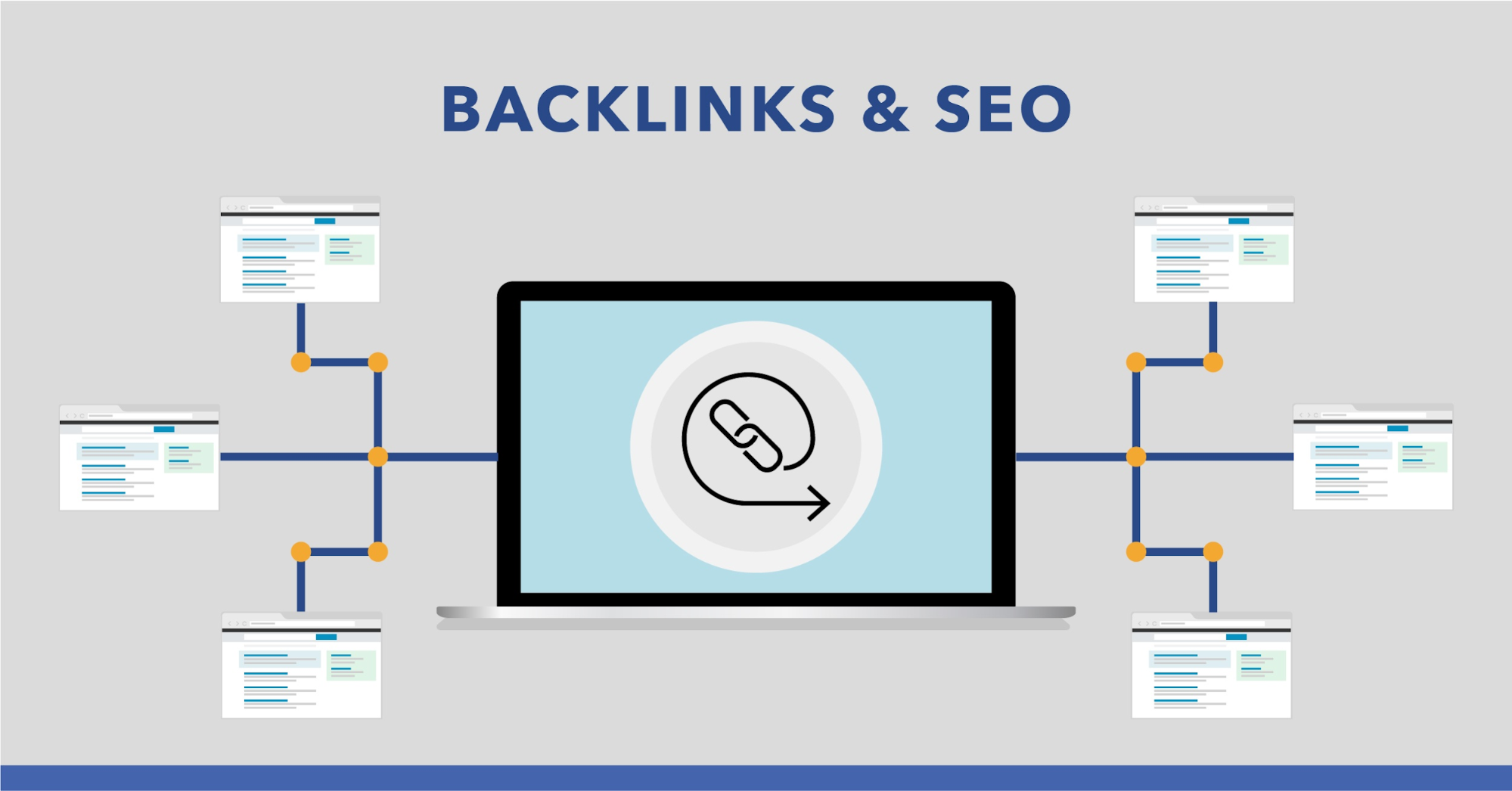 How to Get 1000+ High-Quality Online Backlinks for Free