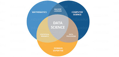 5 FREE Online Courses to Learn Data Science