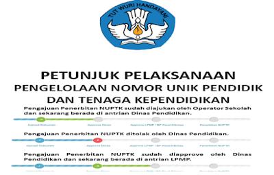 http://www.basirin.com/2019/08/juknis-nuptk-tahun-ini-lengkap-dengan.html