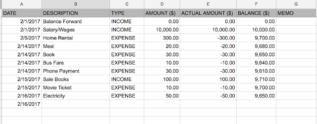 Spreadsheet in Use: How to Track Your Spending with Spreadsheet