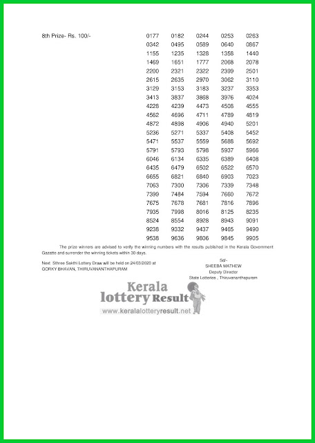 LIVE: Kerala Lottery Result 17-03-2020 Sthree Sakthi SS-201 Lottery Result