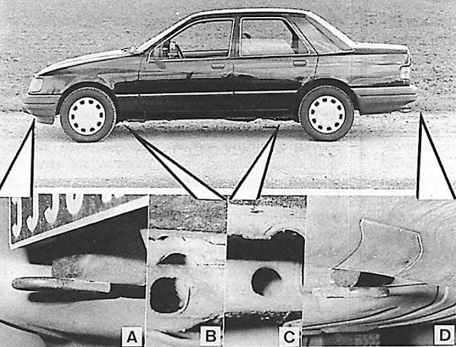 Места для подъема автомобиля и зацепы для буксировки форд сиерра