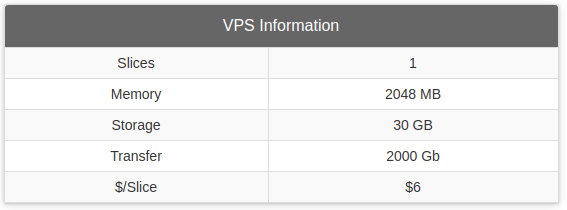InterServer VPS Information.