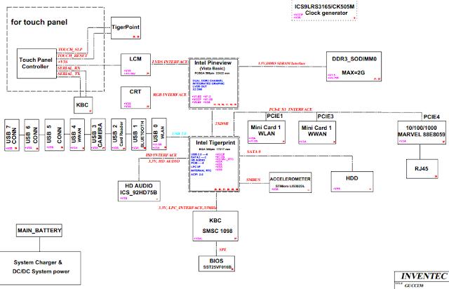 HP Mini 5103  Schematics