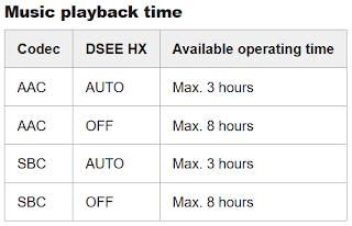 Sony WF-H800 playback time