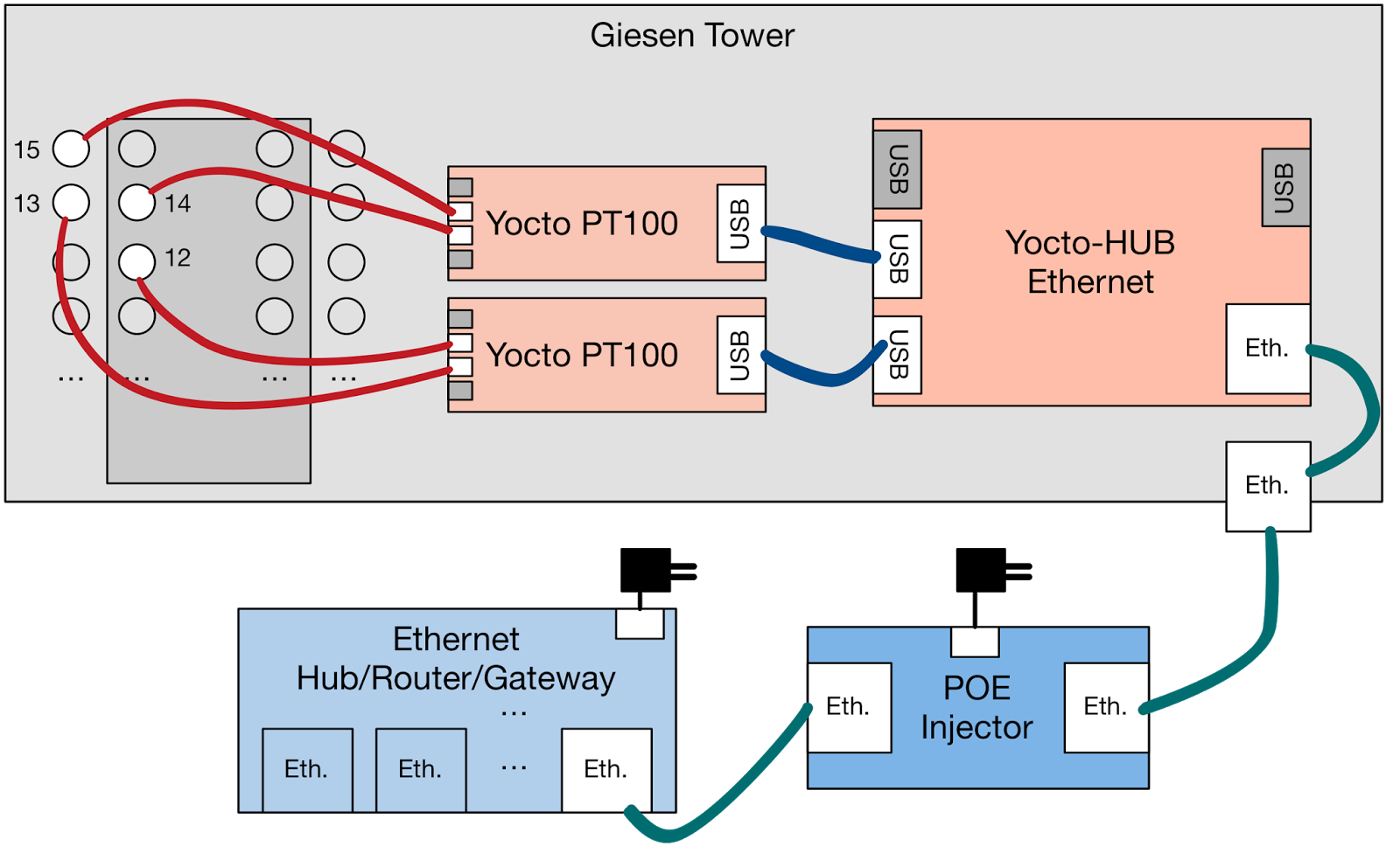 dsl splitter wiring diagram tj magna radio cat5e best library nid phone jack at t box