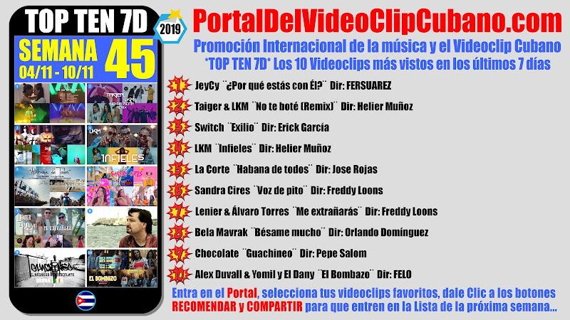 Artistas ganadores del * TOP TEN 7D * con los 10 Videoclips más vistos en la semana 45 (04/11 a 10/11 de 2019) en el Portal Del Vídeo Clip Cubano