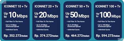 tutorial cara daftar iconnet PLN 2021 (daftar iconnect)