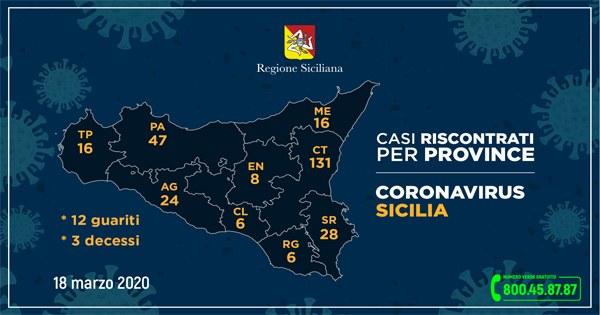 CORONAVIRUS - L'aggiornamento nelle nove province della Sicilia
