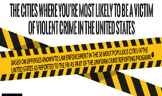 The Cities Where You're Most Likely to be a Victim of Violent Crime in the United States #infographic