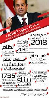 tarek shawki, استراتيجية الوزارة فى رؤية مصر 2030, الخوجة, دكتور طارق شوقى, وزير التربية والتعليم