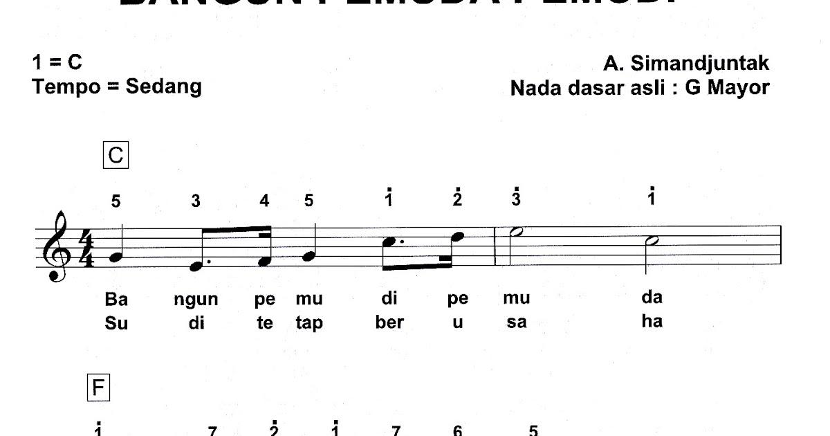 Bangun Pemuda Pemudi | Partitur Lagu Nasional Indonesia