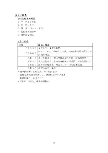 新型コロナウイルス感染症患者の発生について(9月10日発表)