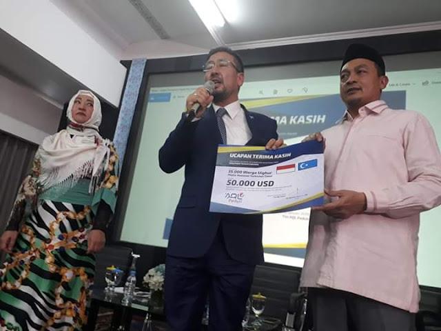 Meski Ditindas Cina, Muslim Uighur Bantu Korban Tsunami Selat Sunda 50.000 USD
