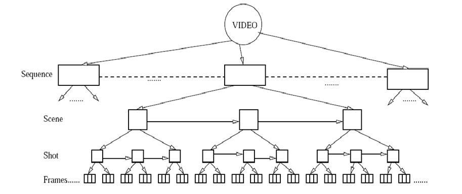 Management Information System: MULTIMEDIA INFORMATION SYSTEM