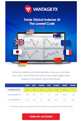 Trade Global Indexes At The Lowest Costs