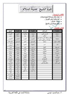 حمل مذكرة اللغة العربية الرائعة للصف الرابع الابتدائي الترم الأول للاستاذ عبد الحميد عيسى