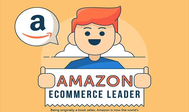 Amazon–Leader of eCommerce  #infographic
