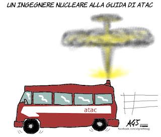 atac, roma, raggi, nomine, dimissioni, vignetta, satira