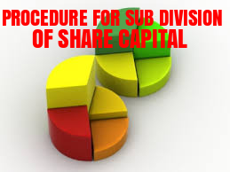 Procedure-For-Sub-Division-of-Share-Capital
