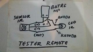 skema tester remote