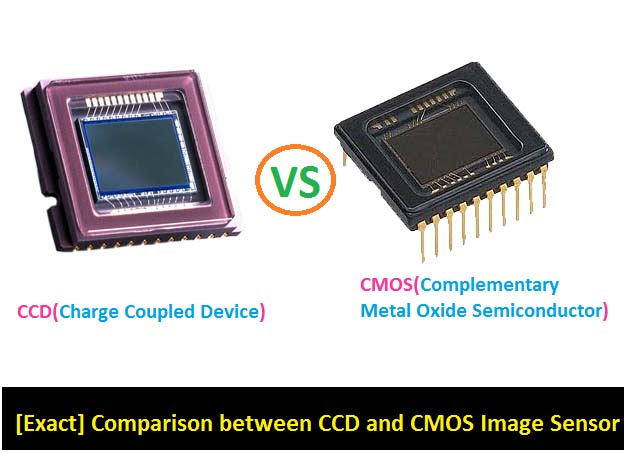 Comparison between CCD and CMOS Image Sensor