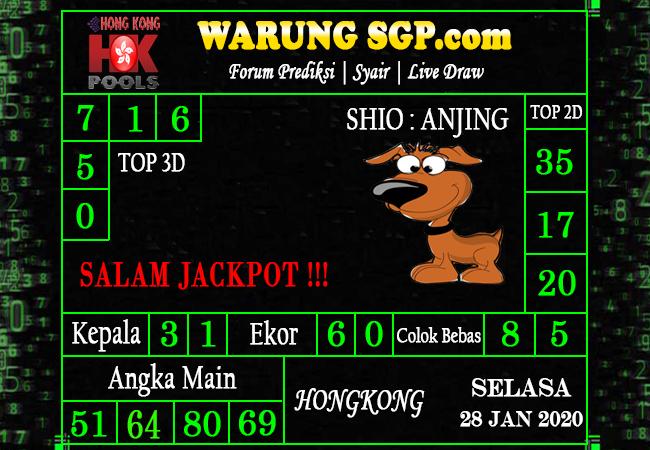 Prediksi Warung SGP