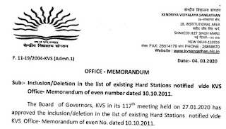 Inclusion / deletion of KVS Office in the list of existing Hard Stations