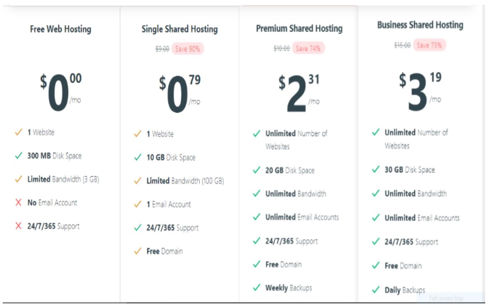 000Webhost Premium Hosting Plan