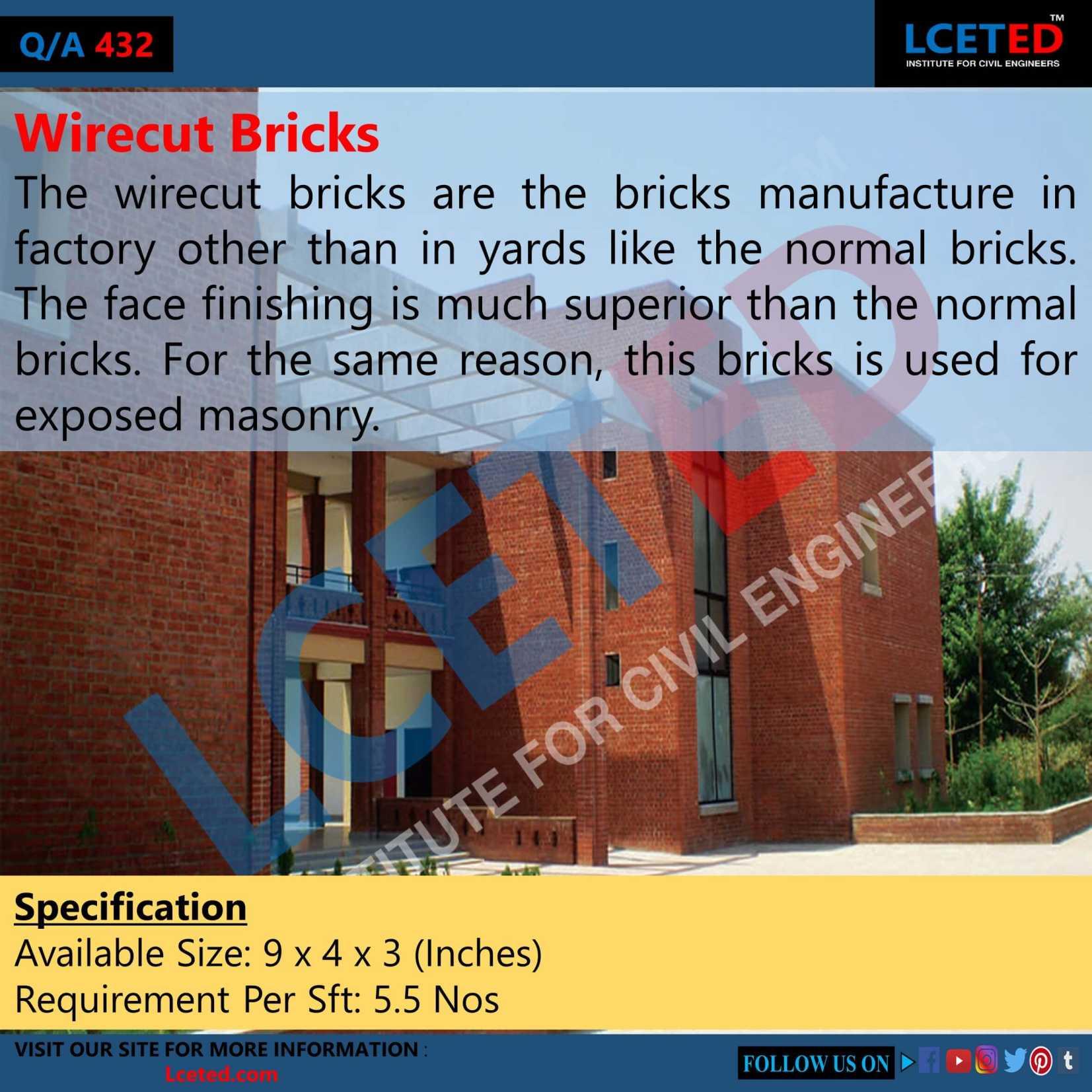Wirecut Bricks