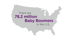 Baby Boomers and Health Care