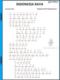 Partitur Lagu Indonesia Raya - Wage Rudolf Supratman