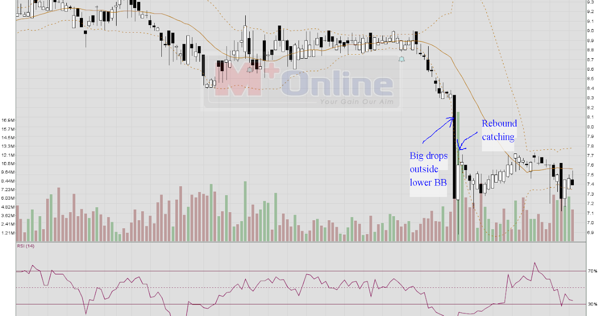 Misc stocks options warrants traduccion